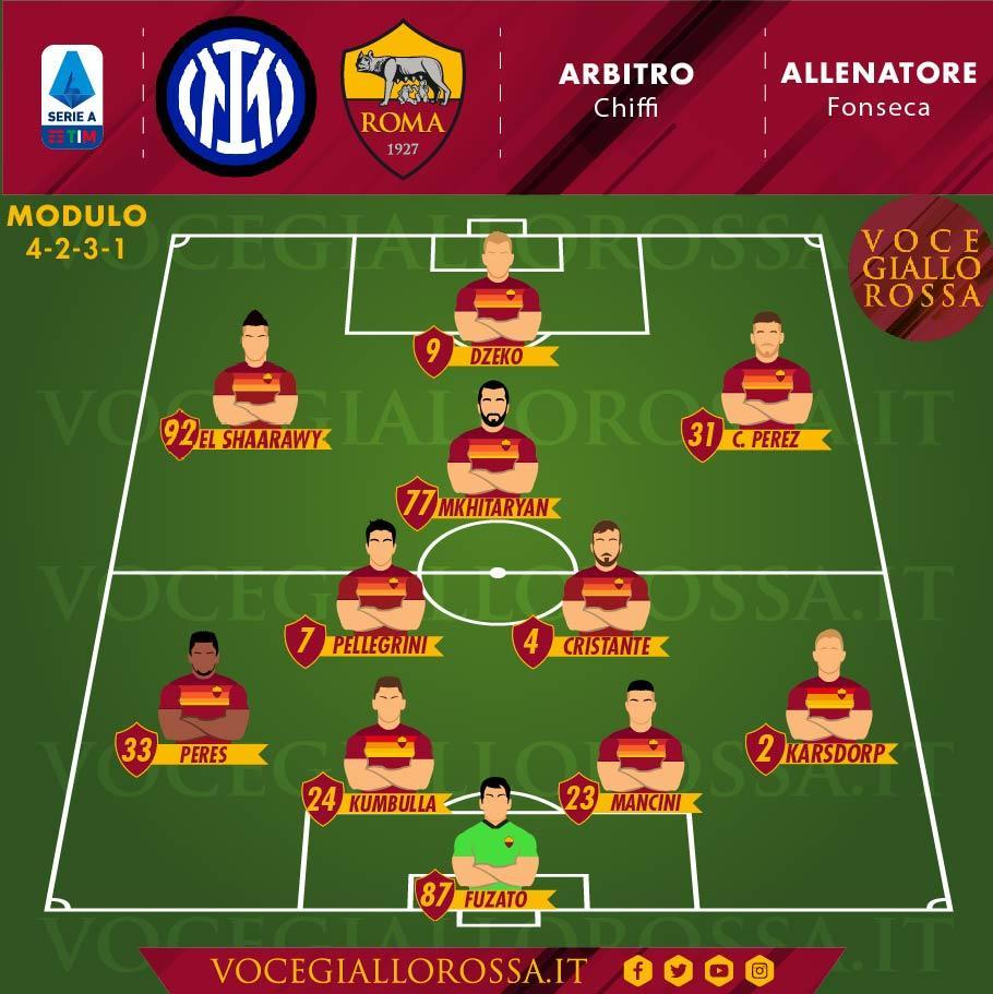 Probabile formazione Inter Roma