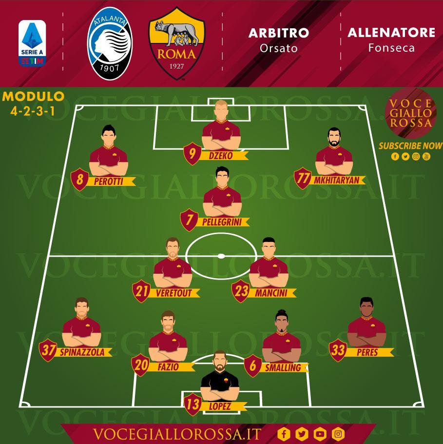 La probabile formazione di Atalanta-Roma